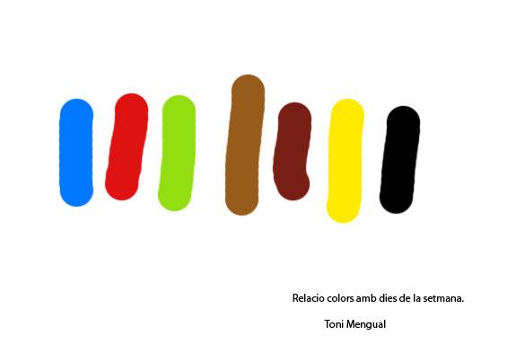 Relacio colors amb dies de la setmana